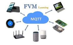 """O MQTT é um protocolo de mensagens publish/subscribe, projetado para o transporte de telemetria em enfileiramento de mensagens simples e leve, com baixa largura de banda, e protocolo de conectividade  machine-to-machine (M2M) ou """"máquina para máquina"""", que funciona no topo do protocolo TCP / IP.  Ele foi projetado para conexões remotos onde um """"pequeno tamanho de código"""" é necessário ou a largura de banda da rede é limitada. Internet, Learning, Remote Sensing, Wireless Network, Messages, Transportation, Sash, Studying, Teaching"""