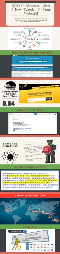 SEO in minutes #infografia #infographic #seo | Propel Marketing