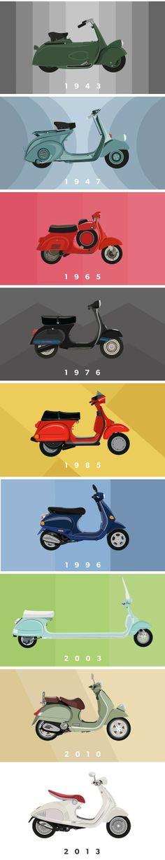 Vespalogy | VIDEO | Feel Desain Vespa Scooters, Vw Bus, Ducati, Fiat, Cars And Motorcycles, Ferrari, Catalog, Italy, Memes