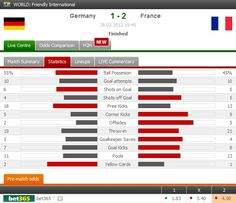 France produced an upset and defeated Germany in an International Friendly match yesterday evening.    Match Highlights: http://www.FlashScore.com/match/p0uK0fP5/