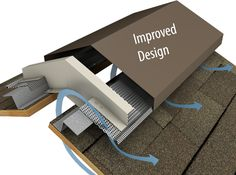Hi-Perf Ridge Vent Slope to Slope Shingled Version Metal Roof Vents, Types Of Roof Vents, Roof Design, House Design, Ceiling Design, Detail Architecture, Ridge Vent, Roof Detail, Roof Structure