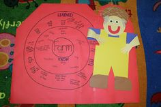 Mrs. Lee's Kindergarten: Farm