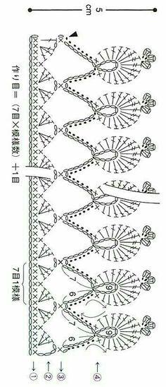 New crochet lace edging irish stitch patterns 29 ideas Crochet Edging Patterns, Crochet Lace Edging, Crochet Motifs, Crochet Borders, Crochet Diagram, Crochet Chart, Crochet Designs, Crochet Doilies, Crochet Flowers