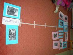 παιχνιδοκαμώματα στου νηπ/γειου τα δρώμενα: Πολυτεχνείο........ 40 χρόνια πριν !!! Autumn Activities, Preschool, November, November Born, Kid Garden, Kindergarten, Preschools, Kindergarten Center Management