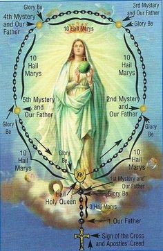 (Mary) The 54 day Rosary Novena. The joyful mysteries. Hail, Queen of the Most Holy Rosary, My Mother Mary, Hail! At thy feet I humbly kneel to offer you a crown of roses - snow white. Rosary Prayer, Praying The Rosary, Holy Rosary, Rosary Catholic, Catholic Prayers, Rosary Novena, Catholic Answers, Novena Prayers, Prayer Beads