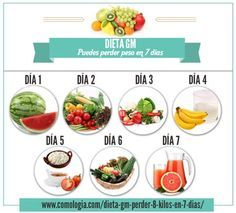 Dieta gm perder 8 kilos en 1 semana 7 dias