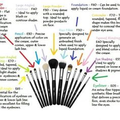 Make up brushes info's & details