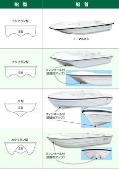 Yacht Design, Boat Design, Electric Boat, Floating House, Boat Stuff, Edible Garden, Boat Plans, Boat Building, Water Crafts