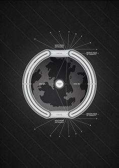 Teoria de la Tierra hueca 8