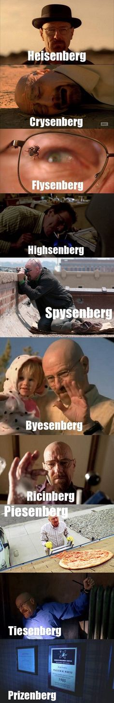 The many faces of Heisenberg