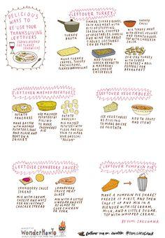 thanksgiving leftover ideas!