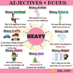 Adjectives and Nouns! Big list of adjective noun combinations in English with examples. Learn these adjective + noun collocations to hep your English sound more fluently and naturally. Daily English Vocabulary, English Prepositions, English Writing Skills, Grammar And Vocabulary, English Lessons, English Class, English Phrases, Learn English Words, English Grammar