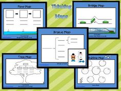 we use thinking maps :) These can be printed as mini posters for the students