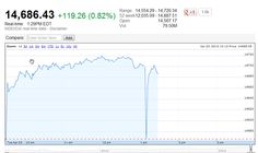 The Associated Press's Twitter account was hacked today, sending markets plunging for about a minute.