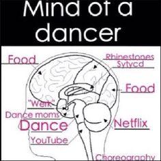 Mind of a Dancer.