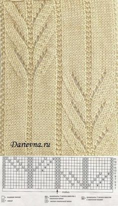 ideas for crochet hat tutorial easy Lace Knitting Stitches, Lace Knitting Patterns, Knitting Charts, Stitch Patterns, Knitting Socks, Free Knitting, Beginner Knitting, Crochet Hat Tutorial, Crochet Slippers