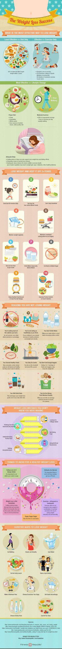 How to Weight Loss Success #weightloss #reducebellyfat #fatloss #howtolosefat #weightlossplan #lose10pounds #loseweightfast