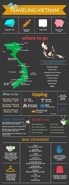 Vietnam Travel Cheat Sheet; | PicadoTur - Consultoria em Viagens | Agencia de viagem | mailto:picadotur@gmail.com | (13) 98153-4577 | Temos whatsapp, facebook, skype, twitter.. e mais! Siga nos|