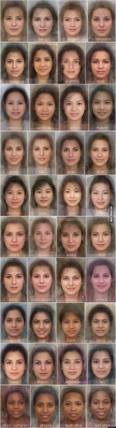 faces around the world