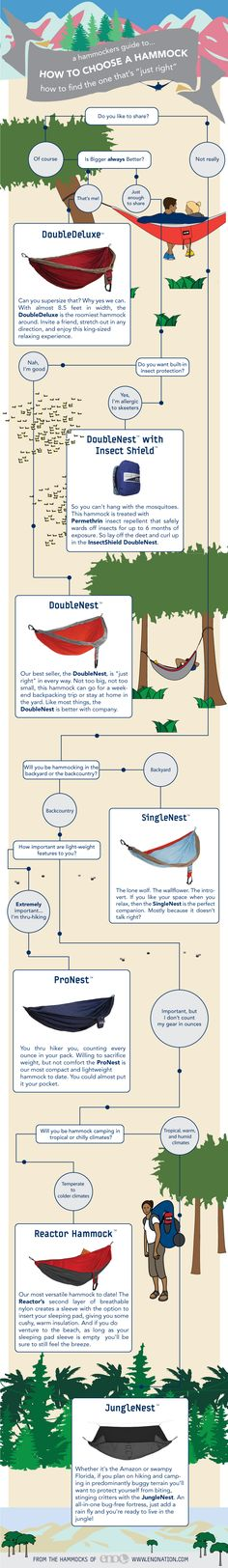 """How to Choose a Hammock - find the one that's """"Just Right""""!"""
