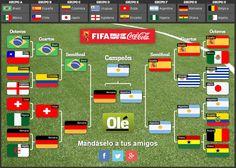 Copa mundial de la fifa Brasil 2014.
