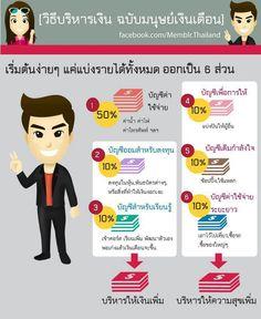 ออมเงิน Savings And Investment, Financial Tips, Money Tips, Wealth, Health Care, Investing, Saving Money, Finance, Accounting