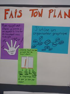 Fais ton plan Writing Centers, Writing Activities, Core French, Mo Willems, World Languages, French Immersion, Cycle 3, Writer Workshop, Anchor Charts