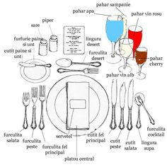 Dining Etiquette, Etiquette And Manners, Antipasto, Diy Tutorial, A Table, Table Settings, Restaurant, Table Decorations, Food