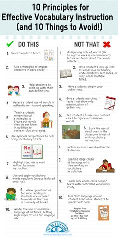 Infographic: 10 Principles for Effective Vocabulary Instruction: This infographic provides a list 10 principles (and 10 things to avoid!) for effective vocabulary instruction. The tips are easily adapted for pre-K and beyond. Teaching Language Arts, Speech And Language, Teaching English, Teaching Strategies, Teaching Tips, Siop Strategies, Instructional Strategies, Vocabulary Instruction, Vocabulary Ideas