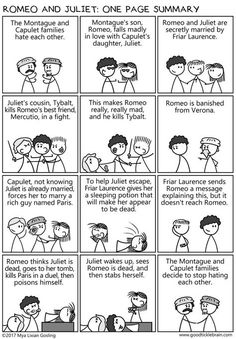 Romeo and Juliet: One Page Summary — Good Tickle Brain