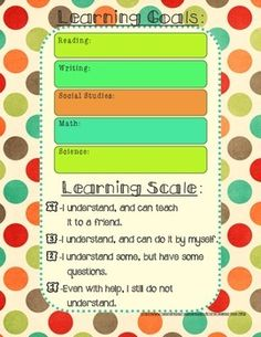 LEARNING GOALS AND MARZANO'S LEARNING SCALE POSTER - TeachersPayTeachers.com