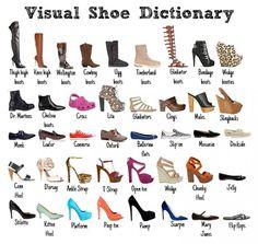 Fashion infographic & data visualisation Shoe dictionary Fashion/Style Tips Fashion Terms, Fashion 101, Fashion Shoes, Fashion Guide, Fashion Terminology, Fashion Websites, Classy Fashion, India Fashion, Japan Fashion