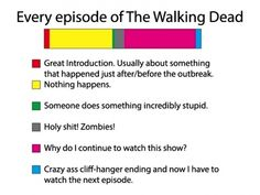 """Every Episode Of """"The Walking Dead"""" Summed Up"""