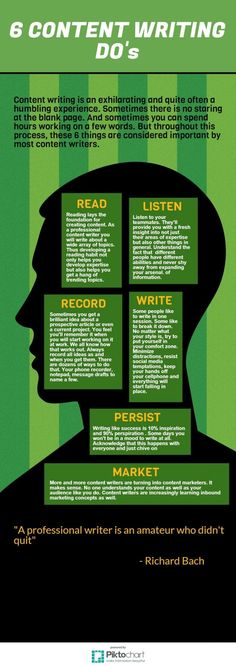Get your content writing up more notches with this amazing infographic. Get your content writing up more notches with this amazing infographic. Inbound Marketing, Content Marketing Strategy, Marketing Digital, Internet Marketing, Online Marketing, Social Media Marketing, Social Media Content, Social Media Tips, Social Skills