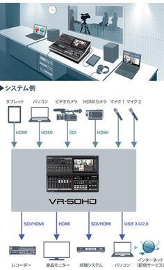 VR-50HD