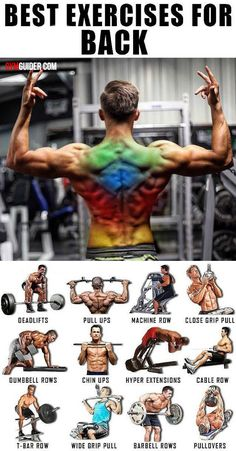 To help you out on all those back, er, fronts, try these workouts. Each workout involves working through three supersets, and both target all the major muscle groups in the back. Both are supremely tough, which you'll quickly realise when you see the very first superset in workout 1 involves five sets of two different kinds of pull-ups. If you're struggling for motivation, just remember that you'll see the benefits of your back workouts both in the gym and everyday life, even if not the…