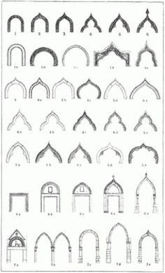 Ruskin's Venetian arches