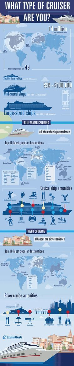types-of-cruise-transport-infographic1-600x2964.png (600×2964)