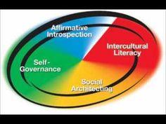 ▶ Daniel Goleman - Working with Emotional Intelligence (Audio Ep1) - YouTube