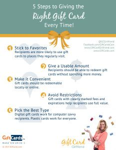 Infographic: 5 Steps to Giving the Right Gift Card Every Time!