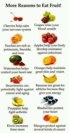 Superfoods - The Ultimate Shopping List More reasons to eat fruit. Great grocery list for fruits and veggies too.More reasons to eat fruit. Great grocery list for fruits and veggies too. Get Healthy, Healthy Tips, Healthy Choices, Healthy Snacks, Healthy Recipes, Healthy Fruits, Eating Healthy, Healthy Weight, Paleo Fruit