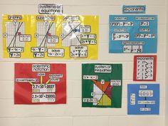 Classroom math word wall photos shared by Teachers! Math Teacher, Teaching Math, Maths, Math Math, Math Fractions, Multiplication, Math Games, Teacher Resources, Teaching Ideas