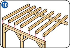 Do you want to build your own veranda? Read the step-by-step instructions here for how to build a veranda in your garden.