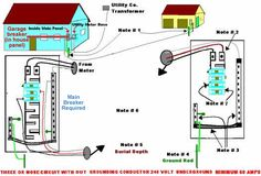 pictorial diagram for wiring a subpanel to a garage. Black Bedroom Furniture Sets. Home Design Ideas