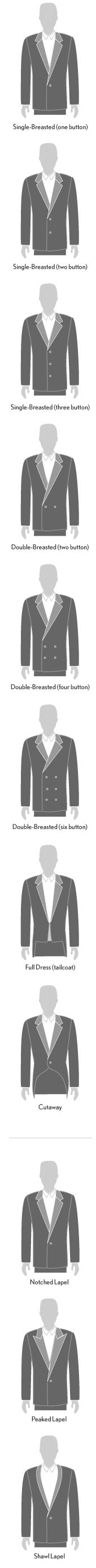 #Grooms get schooled in the lesson of the #wedding #tuxedo with this style glossary.