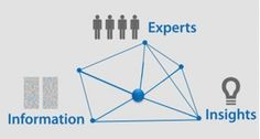 Information Insights Experts - The Key to empowering Knowledge-Driven Product Development