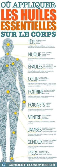Where to apply essential oils in the body The essential guide Yoga Beginners, Yoga Inspiration, Cellulite, Health Benefits, Health Tips, Reflexology, Health Education, Acupuncture, Beauty Care
