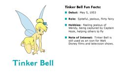 tinkerbell quotes - Google Search Tinkerbell Quotes, Tinkerbell 3, Disney Fairies, Disney Fun Facts, Glitter Graphics, Captain Hook, Disney Films, Disney Stuff, Helping Others