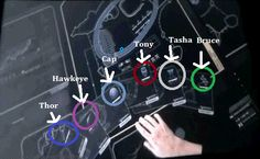 "MIND BLOWN!    These are the plans for everyone's floor at The Avengers tower and really if they are in order of what floor they are going to be on it shows how well Tony pays attention to everyone.    Thor is at the top, because he is the god of Thunder and would probably like the easy take off/landing and view.    Hawkeye is the next floor down, because ""He see's better from up high.""    Steve is next because he's the Captain and team.."