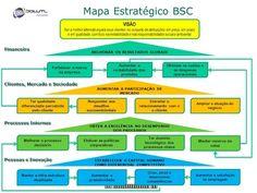 O que é BSC? | Aparecida Cristina Marques C Gomes | Pulse | LinkedIn